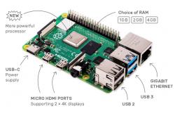 Raspberry Pi 4 イメージ