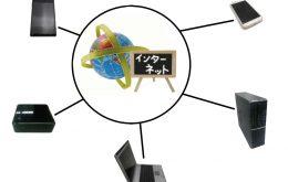 IP電話イメージ